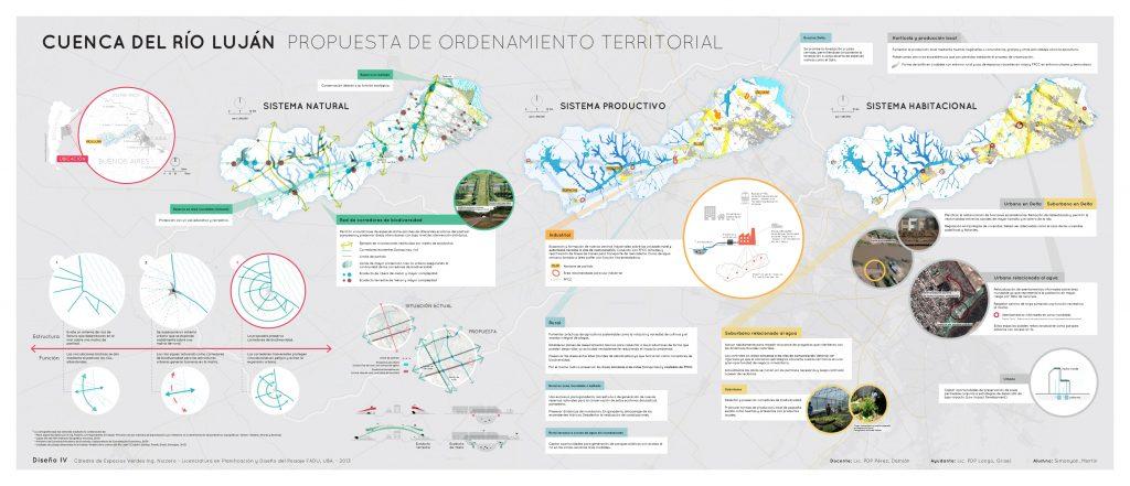 Propuesta de ordenamiento territorial - Cuenca del río Luján - 2013 - Trabajo práctico final Planificación y Diseño del Paisaje 4